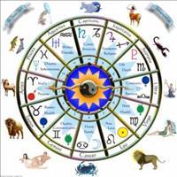 כיצד להבין מפת לידה אסטרולוגית ?